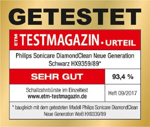 test magazin